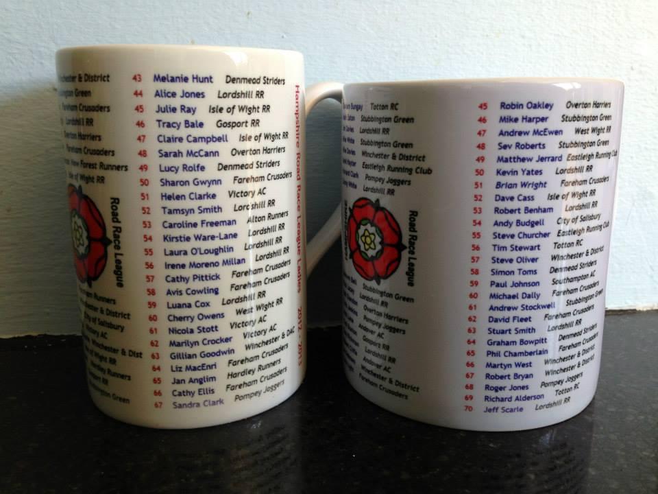 My HRRL mug (and Stu's)