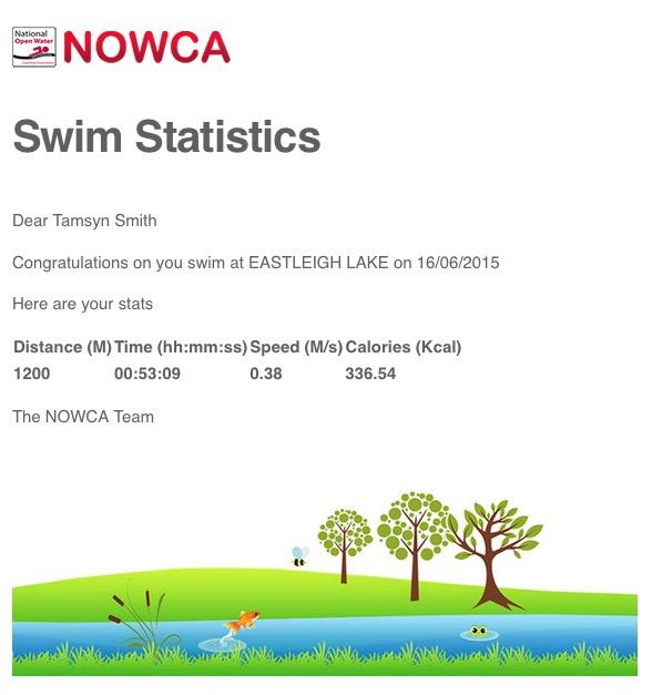 Swim stats 16th June