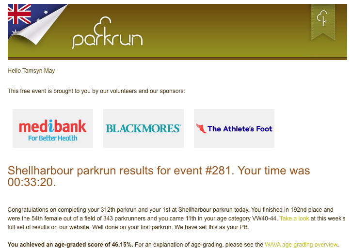 Tamsyn's result from Shellharbour parkrun #281: 33:20.