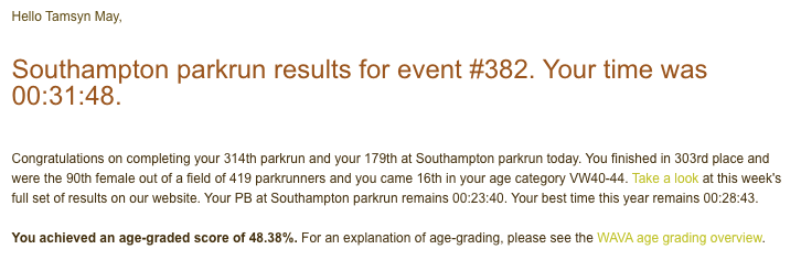 My result from wet and windy parkrun #382 in Southampton.