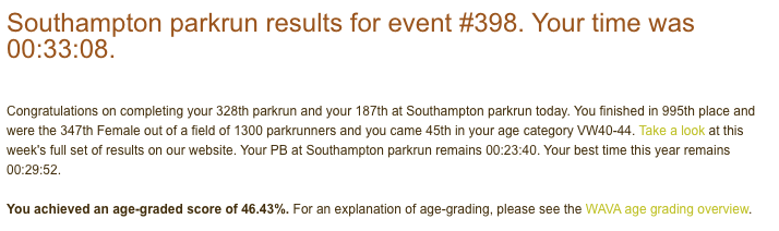 Tamsyn's result from Southampton parkrun on 08/02/20: 33:08.